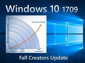 Windows 10:  8 PC sur 10 utilisent la dernière version 1709