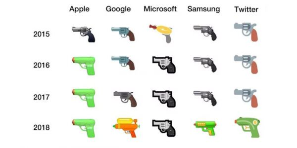 Emoji pistolet:  Google, Facebook et Microsoft suivent Apple