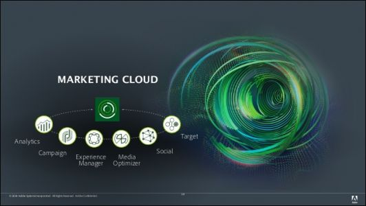 Marketing via le cloud:  Adobe jette son dévolu sur Marketo