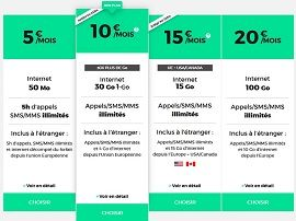 RED by SFR:  forfaits mobiles et box Internet, les bons plans du week-end et ce que l'on en pense