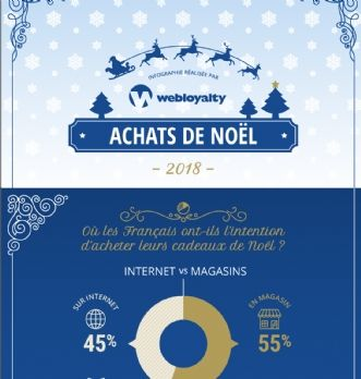 Achats de Noël: le mobile poursuit sa percée