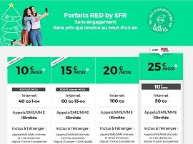 RED by SFR prolonge ses bons plans sur les forfaits mobiles