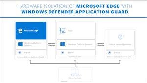 Windows Defender Application Guard débarque sur Chrome et Firefox