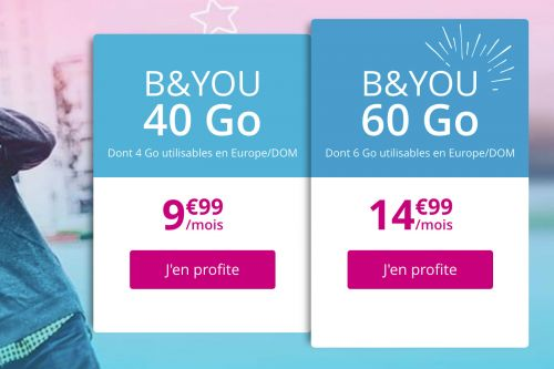 Forfait mobile:  RED by SFR, Free ou B&You, le meilleur plan ? 🔥